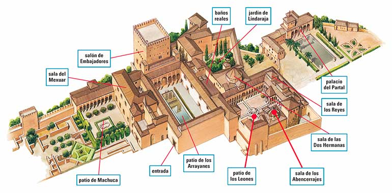 Visitas a la Alhambra de Granada: plano-alhambra